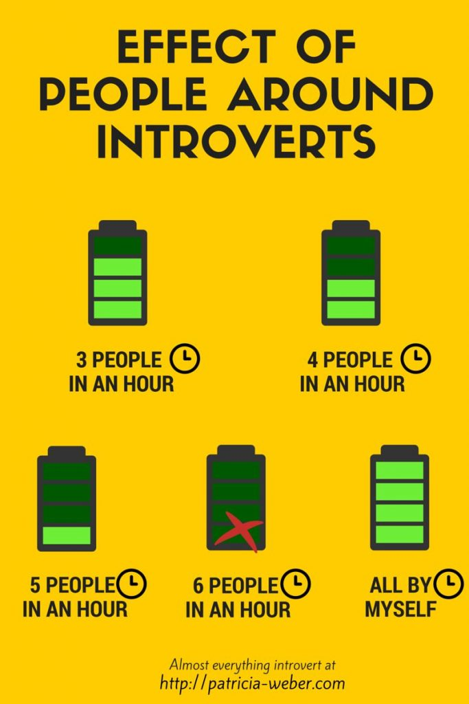 Charge Up Your Introvert Voice