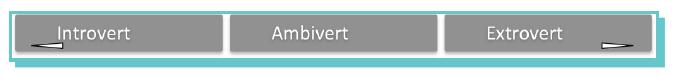 introvert-ambivert-extrovert-continuum