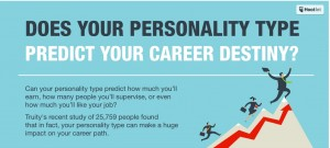 introvert-personality-type-career